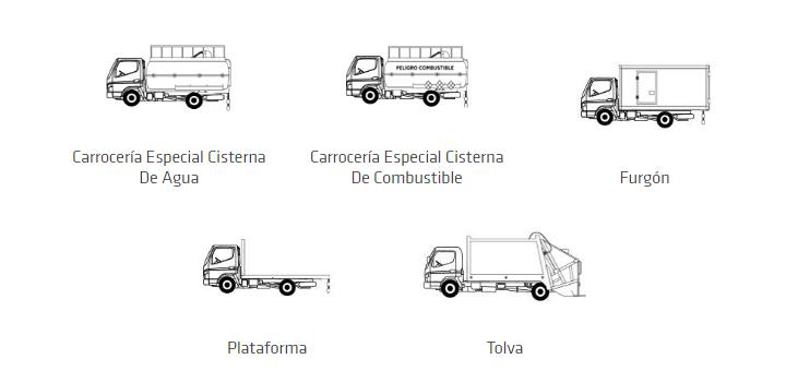 barandas fuso camion canter